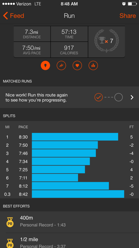A recent run that was supposed to be a tempo, but turned into a progression. These are my splits from Strava - which I'm starting to love a little bit. I use it along with my Garmin, and when my Garmin is dead. At what point does a caption become too long? Right now? OK. I'm done.